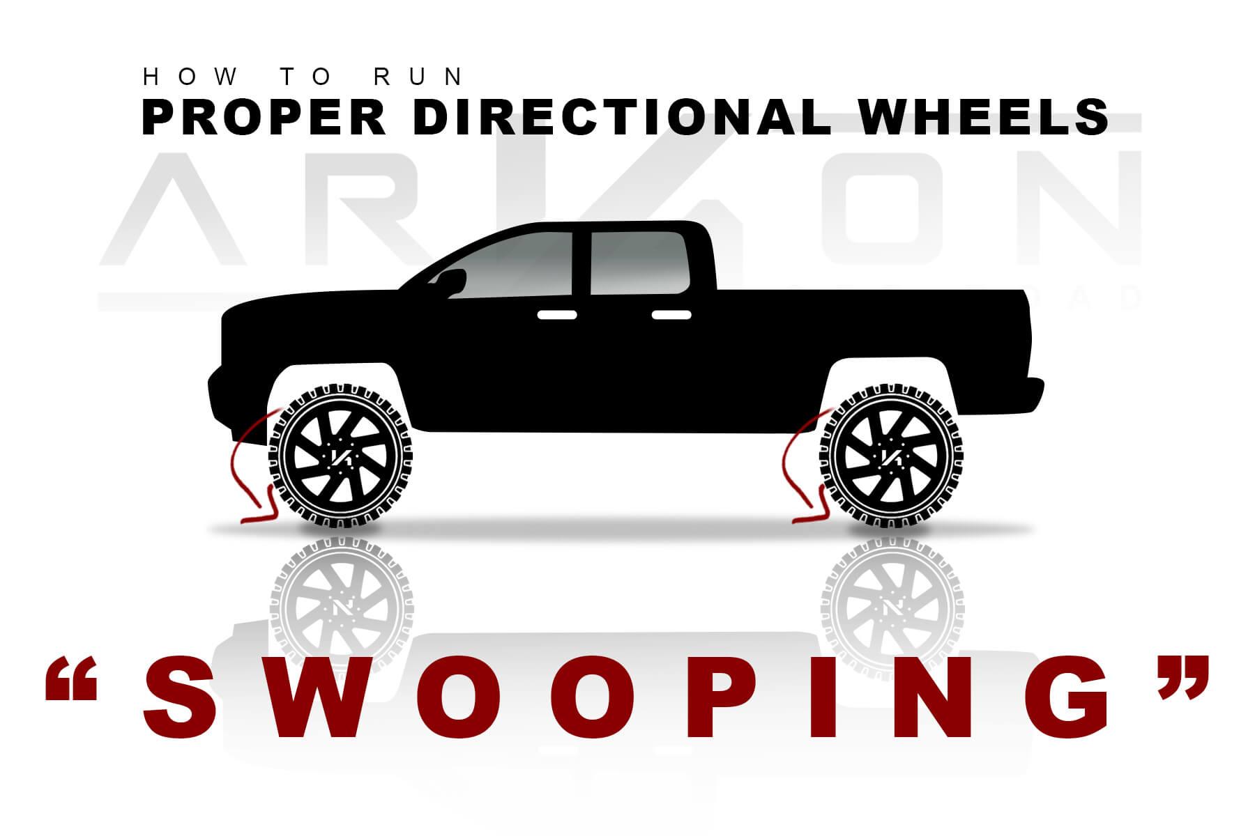 Directional Wheels
